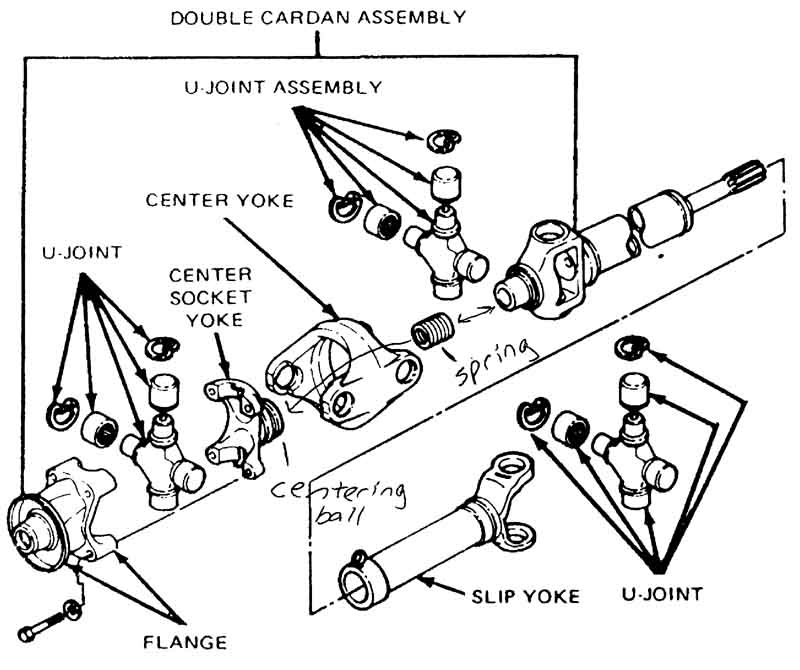 jeep cv joint diagram  jeep  free engine image for user